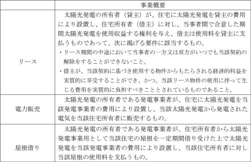 事業プランの例(資料:クール・ネット東京)