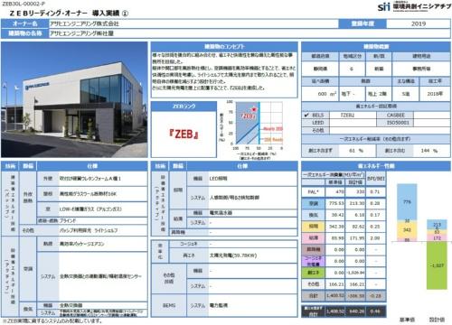 アサヒエンジニアリング社屋のZEBデータ(資料:環境共創イニシアチブ)