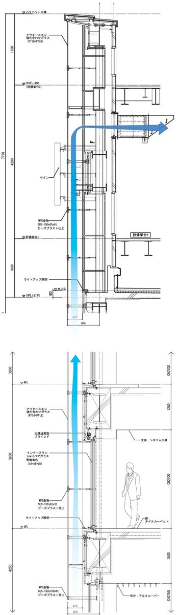 ダブルスキンの断面詳細(資料:大成建設)