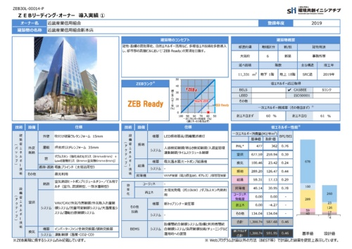 近畿産業信用組合新本店のZEBデータ(資料:環境共創イニシアチブ)