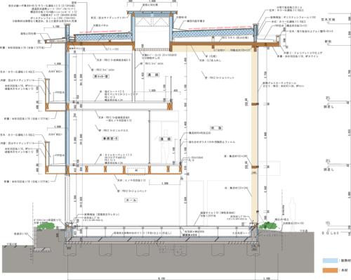 矩計図。屋根に厚さ250mmのポリスチレンフォーム、外壁に2重断熱を施したほか、基礎回りも「立ち上がりの外側」「立ち上がりの内側と基礎上」にそれぞれ断熱材を施工している(資料:加藤設計)