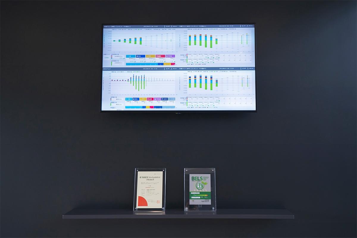 1階エントランスホールの壁にディスプレーを設置(画面上)。実測値と1年間の予測値を比べられるようにしている(写真:三菱電機)