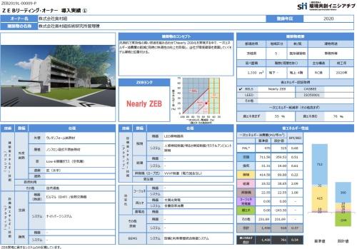奥村組技術研究所管理棟のZEBデータ(資料:環境共創イニシアチブ)