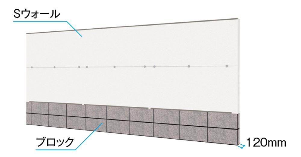 「Sウォール」は、120mmのブロックを積んだ上に設置する(資料:タカショー)