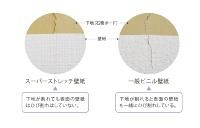 「スーパーストレッチ壁紙」と一般のビニル壁紙の比較(資料:サンゲツ)