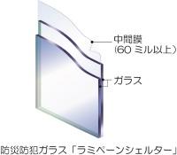 2枚の板ガラスの間に、60mil以上の中間膜を挟み込んでいる(資料:日本板硝子)