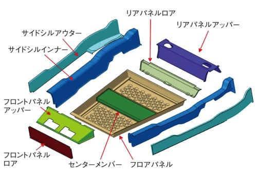 図3 新しいシャシーの構造