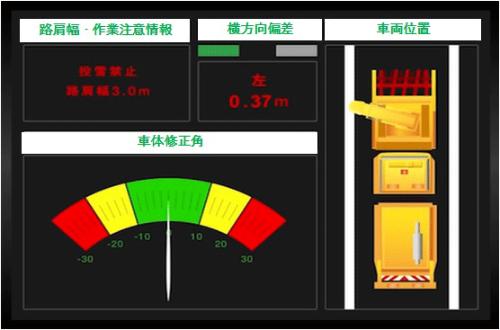 運転を支援するモニター画面。除雪車の通行位置や向けるべき車体の角度などが一目で分かるようになっている(出所:東日本高速道路会社)