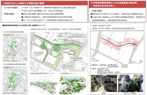 公表されている「虎ノ門・麻布台地区」再開発の計画概要から。地形を生かした緑地や大規模広場を整備する(出所:首相官邸ホームページ「国家戦略特別区域会議東京都都市再生分科会」2017年1月10日)