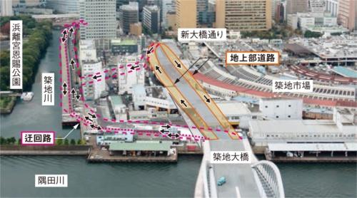 東京五輪開催時の築地市場跡区間。迂回路と地上区間で段階的に暫定開通させる。築地市場跡のその他の部分は、五輪関係者用の駐車場などとして使う(出所:東京都)