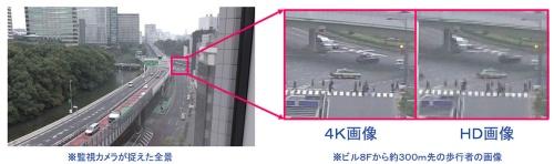 4K高精細画像の警備活用