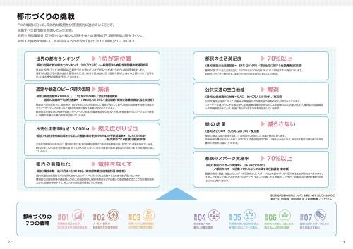 東京都が2017年9月に策定した「都市づくりのグランドデザイン」に記されている「都市づくりの挑戦」。「道路や鉄道のピーク時の混雑」の解消策の一つとして自動運転技術の普及・活用が挙がっているほか、「都内の無電柱化」に関しても具体的な目標を掲げている(出所:東京都)