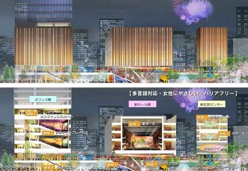 豊島区池袋の旧庁舎および旧公会堂の跡地整備プロジェクトの計画イメージ。超高層オフィスのほか、年間650万人を集客目標とする劇場・ホール群(2020年完成予定)、および新区民センター(2019年完成予定)を建設している(出所:東京都)