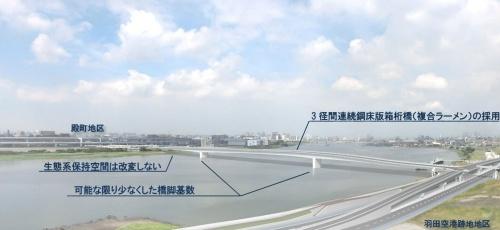 羽田連絡道路の完成イメージ(資料:川崎市)