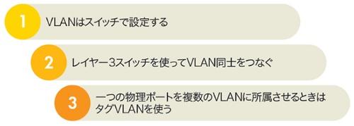 VLAN構築のポイント