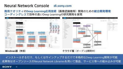 ソニーが開発した深層学習の統合開発ツール「Neural Network Console(NNC)」は、GUIの直感的な操作でニューラルネットワークモデルを設計できる(図:ソニーの資料)