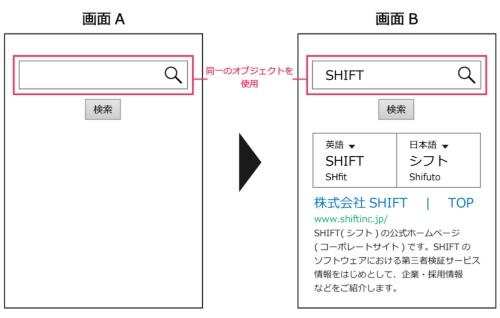 ページオブジェクトの共通部品化