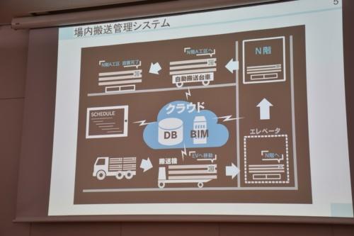 鹿島と竹中工務店が資材搬送の自動化に向けて共同で開発する場内搬送管理システムの概要(写真:日経アーキテクチュア)