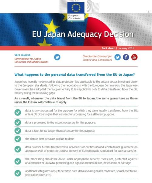 欧州連合(EU)が日本の「十分性」決定を説明した資料