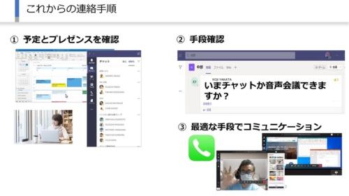 コニカミノルタジャパンの社員向け研修資料の一部。プレゼンス機能を使ったコミュニケーションの手順を示している