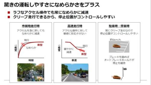 図2 新型ノートにおける運転のしやすさや滑らかさの追求