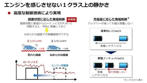 図3 新型ノートにおける発電制御の変更点