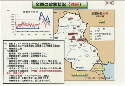 図 イラク日報を検索して閲覧できる内容