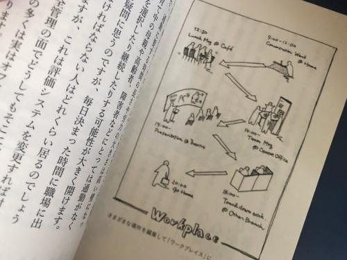 書籍「はたらく場所が人をつなぐ」(著=池田晃一/岡村製作所オフィス研究所(名称表記は当時)、2011年)より。個人やチームが自らの働き方に合わせて様々な場所を編集し、「面」としてのワークプレイスを形づくる将来像を提示している(写真:日経アーキテクチュア)
