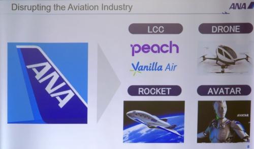 「ANAの事業モデルは何によって破壊されるか」の一例。既にリスクが顕在化している格安航空会社(LCC)は参入済み。将来のリスクと捉えているドローンや宇宙船、アバターなどについて、新規事業として取り組んでいる