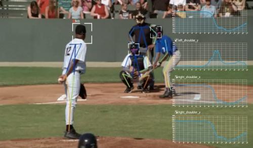 野球のプレー映像から選手の関節の位置を抽出し、動きを分析できる姿勢推定アプリ「Deep Nine」。例えば、右肩や右肘など特定部位を指定して時間軸で変化を可視化できる。ACESと電通、GAORA、共同通信デジタルが共同開発した