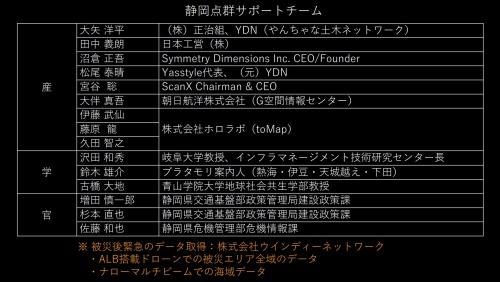 静岡点群サポートチームの構成メンバー(資料:静岡県)
