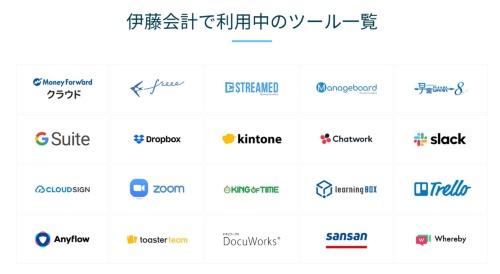 福岡市の伊藤会計事務所が利用しているクラウドサービス