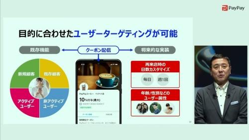 加盟店がPayPayユーザーに対してクーポンを配信できる「PayPayクーポン」。同機能を利用する場合、決済額の3%の手数料がかかる