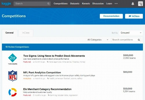 Kaggleに掲載されていたコンペ一覧
