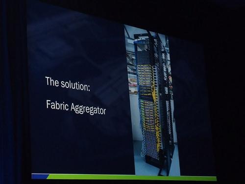 写真1●フェイスブックが発表した「Fabric Aggregator」