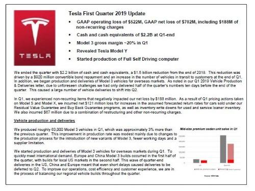 Teslaの決算発表資料をキャプチャーしたもの