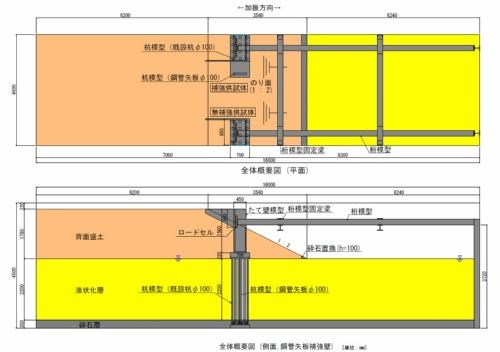 土槽内の模型の概要。液状化層の上に既製杭と橋台から成る橋の下部構造、橋の背面盛り土を再現した(出所:土木研究所、防災科学技術研究所)