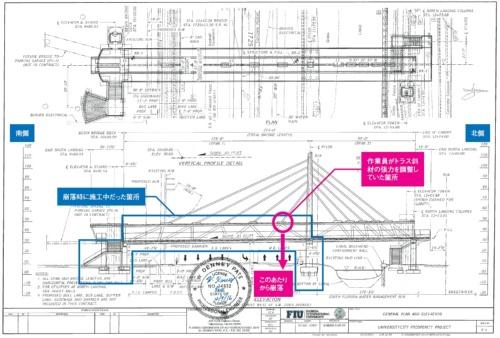 崩落した歩道橋の平面図と立面図(出所:米国家運輸安全委員会の資料に編集部が加筆)