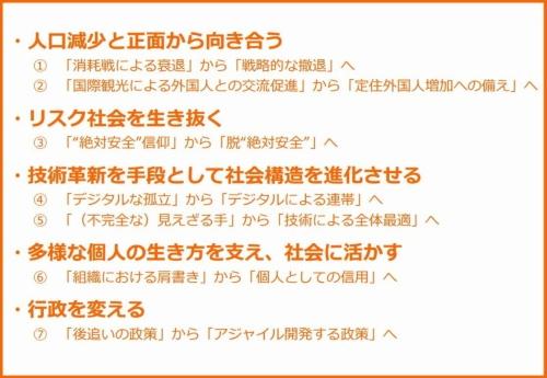 政策ベンチャー2030のメンバーが示した日本の7つの課題(出所:国土交通省)
