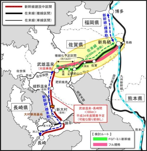 検討中の長崎ルート。新鳥栖―武雄温泉間で、通常の新幹線と同じ軌道を新たに建設するか、既存の在来線を活用するか検討している(資料:国土交通省)