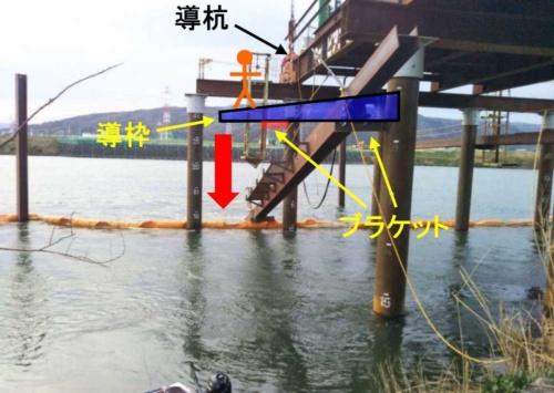 事故の状況。作業員は落下した導枠上に乗っていた(資料:西日本高速道路会社)