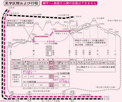 関西電力が開催している黒部ルート見学会の行程(資料:関西電力)