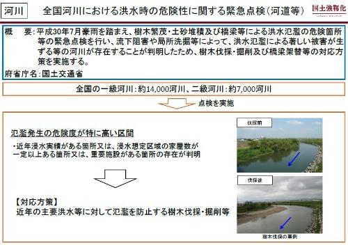 (資料:内閣官房国土強靭化推進室)