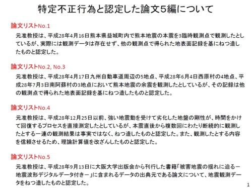 大阪大学の調査委員会は、5つの論文について捏造や改ざんを認定した(資料:大阪大学)