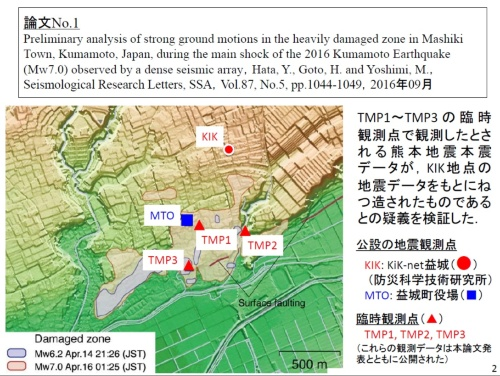 熊本県益城町における観測地点。元准教授は、3つの臨時観測点に地震計を自ら設置したと説明していた(資料:大阪大学)