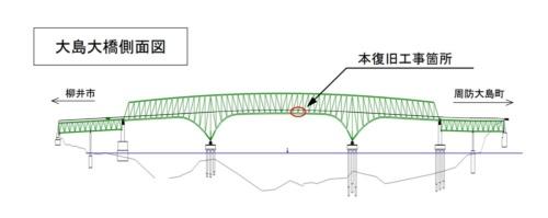 大島大橋の側面図。2018年10月に大型貨物船のマストが衝突して送水管を切断。橋梁の部材にも破断や変形が生じた(資料:山口県)