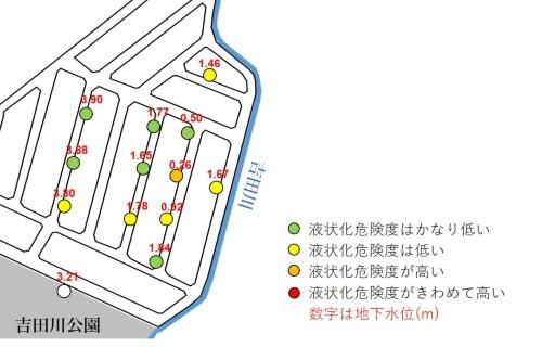 ボーリング調査実施地点と地下水位。札幌市の資料を基に日経コンストラクションが作成