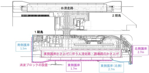 関西国際空港の全体図と主な越波防止対策。数字はかさ上げ高。関西エアポートの資料を基に日経コンストラクションが作成