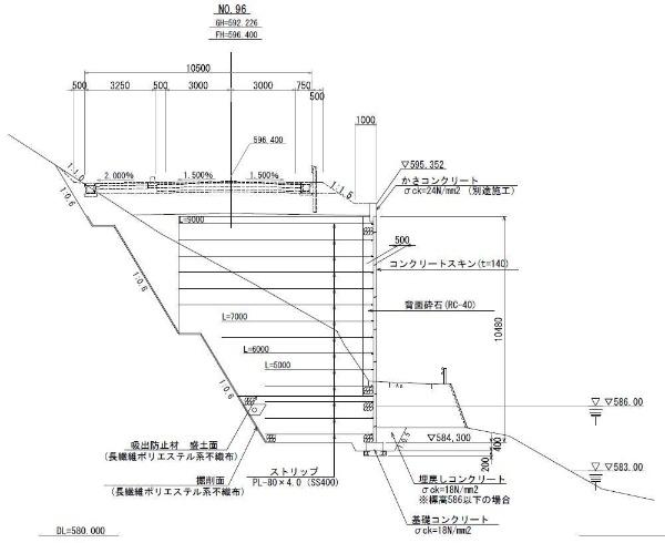 標準断面図(資料:国土交通省関東地方整備局)