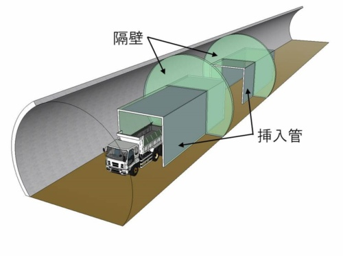「新型消音装置」の設置イメージ。隔壁と挿入管で構成するシンプルなユニットだ(資料:佐藤工業)